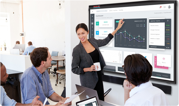 Interactive whiteboard and digital display